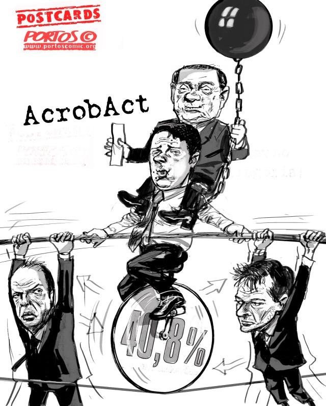 AcrobAct